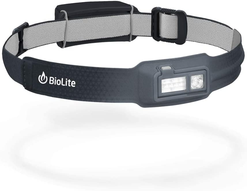 4. LED Headlamp